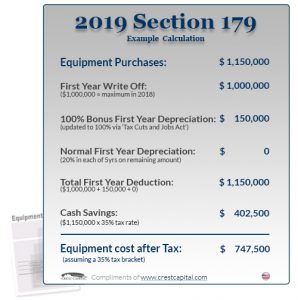 2019 Section 179